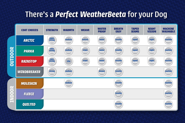 Dog Coat Features Weatherbeeta New Zealand
