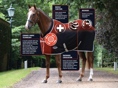 WeatherBeeta Therapy-Tec Standard Neck Black/Silver